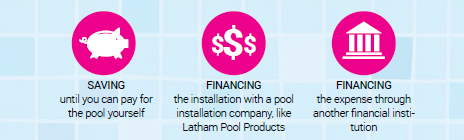 How_to_Save_Or_Finance_Your_Next_Inground_Swimming_Pool