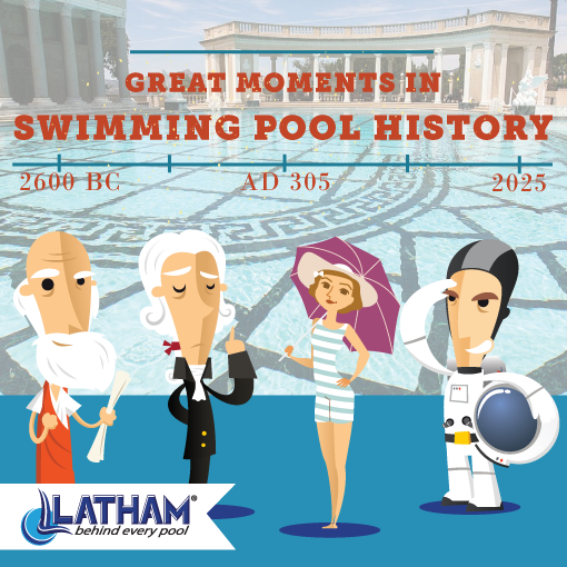 Great-Moments-in-Swimming-Pool-History-Ebook-CTA-510-510.png